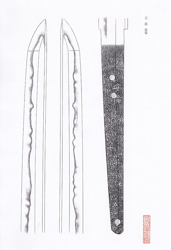 日本刀、重要刀剣、安倫、図譜